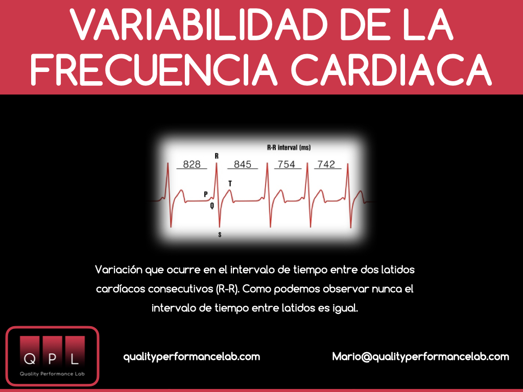 Grafico que representa Variabilidad de la frecuencia cardica